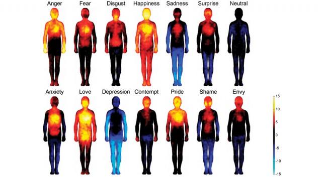 body-heat-maps-for-emotions-640x353
