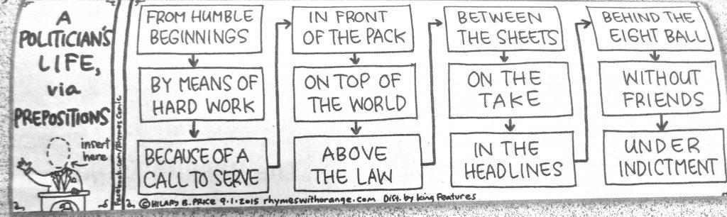 Cartoon A Politicans A Life Via Prespositions