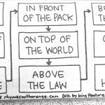 Cartoon – A Politicians A Life Via Prepositions