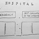 Cartoon – Hospital ER's of The Future