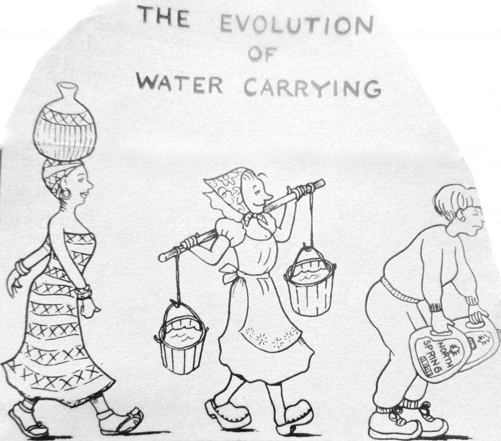 Cartoon The Evolution Of Water Carrying