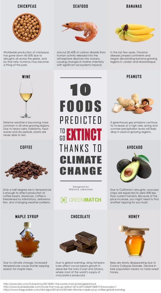 10 Foods Predicted to Go Extinct