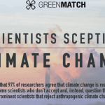 The Scientists Skeptical of Climate Change