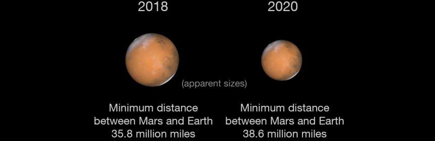Mars Close Approach 2018