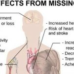 Sleep Deprivation and Your Heart